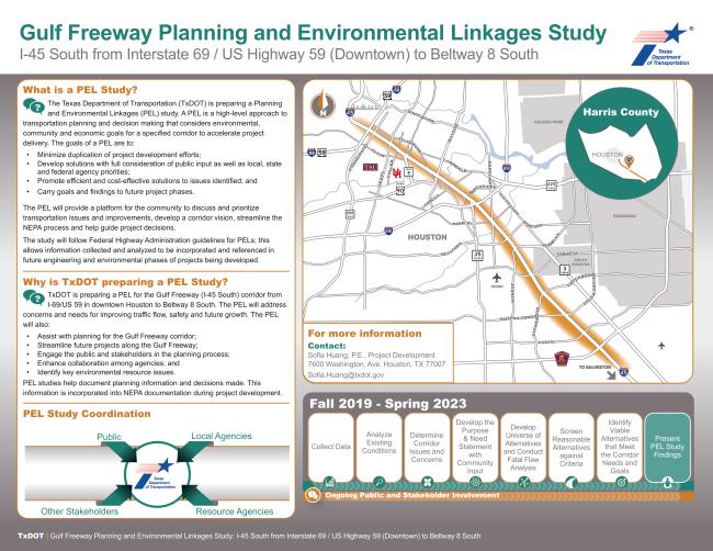 TxDOT I-45 Community Survey 3