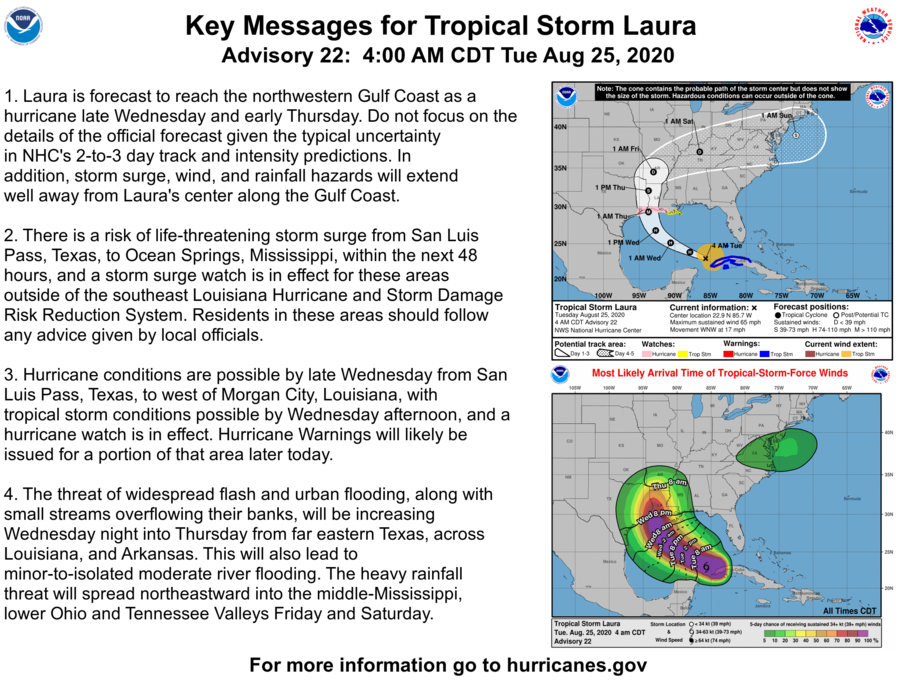 Update on Tropical Storm Laura, Aug. 25 1