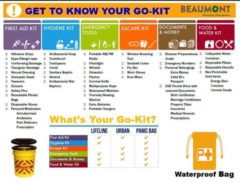 Get to Know Your Go-Kit 1