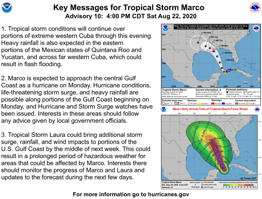 Updates on Tropical Storms Marco and Laura 2